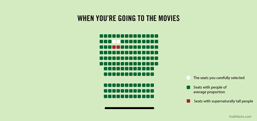 truth-facts-funny-graphs-wumo-27