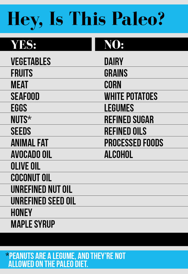 25 Must-See Diagrams That Will Make Eating Healthy Super Easy